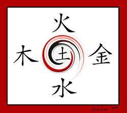 5-Elemente-Symbol