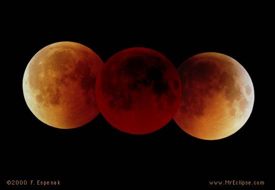Mondfinsternis – Herbstvollmond – Blutmond