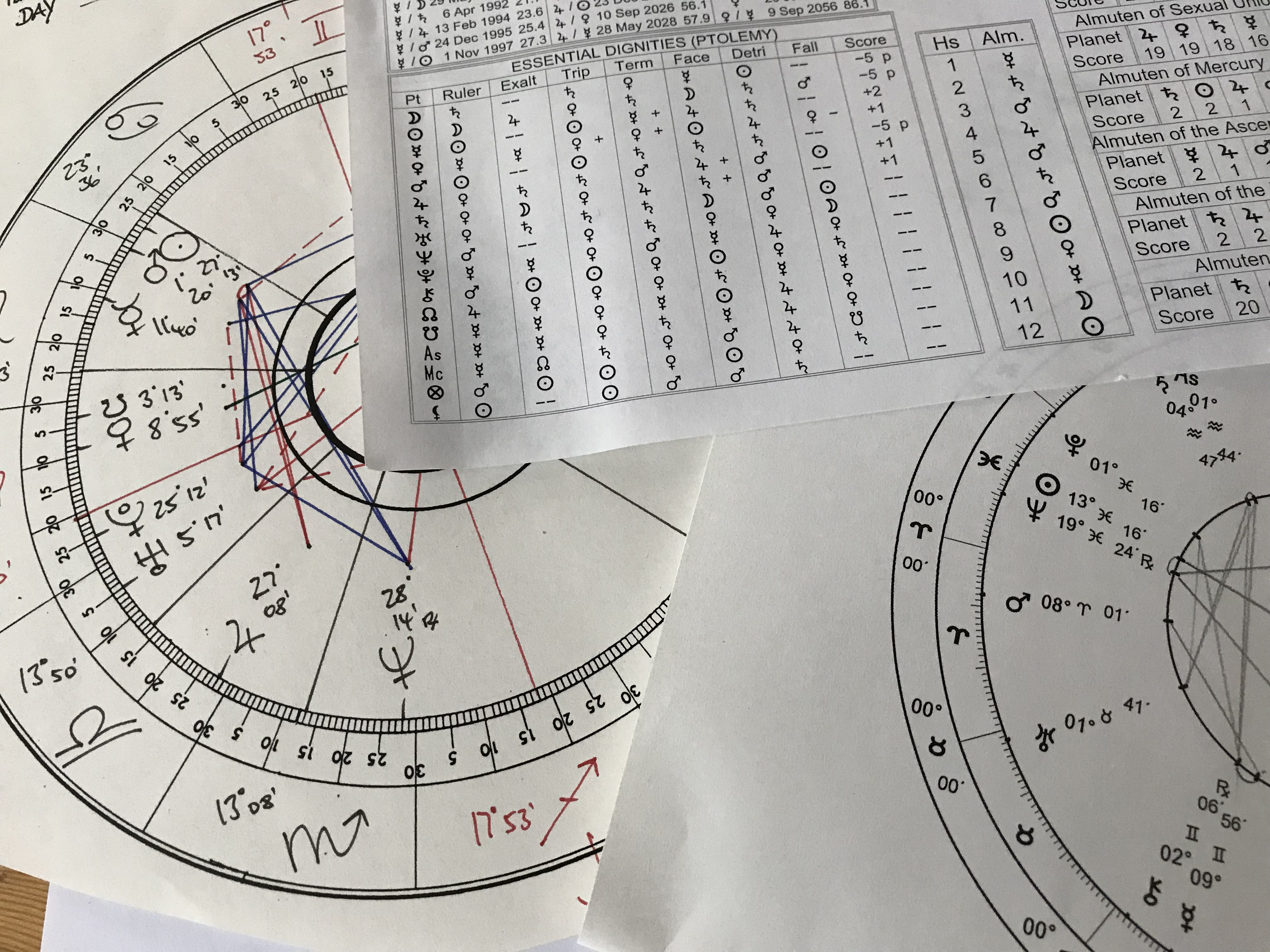 Birth chart   magic soul ∞ Tools for Change